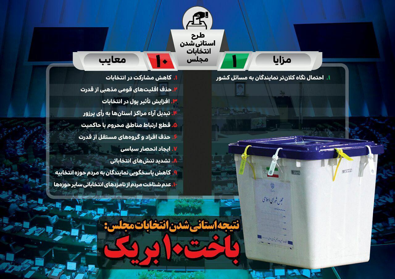 پشت پرده کودتا علیه رای مردم؛ علی لاریجانی بر طرح استانیشدن انتخابات مجلس اصرار دارد/ مخالفت سهباره مجمع تشخیص هم نتوانست قدرتطلبان را از پیگیری این طرح ضدمردمی منصرف کند