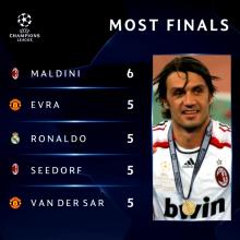 فوقستاره رئالمادرید با بازی در فینال کیف مقابل لیورپول به رکورد اسطوره میلانیها میرسد.