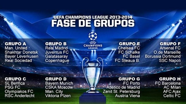 با انجام 8 بازی باقیمانده از هفته پایانی از مرحله گروهی لیگ قهرمانان اروپا، چهره 16 تیم صعود کرده به مرحله یکهشتم نهایی این رقابتها مشخص شد.
