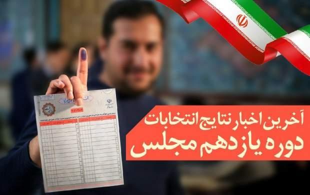 سخنگوی ستاد انتخابات کشور نتایج رسمی برخی حوزههای انتخابیه انتخابات مجلس شورای اسلامی را اعلام کرد.